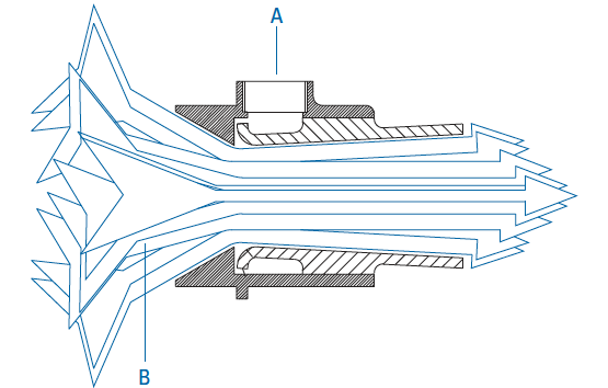 air amplifier cutaway