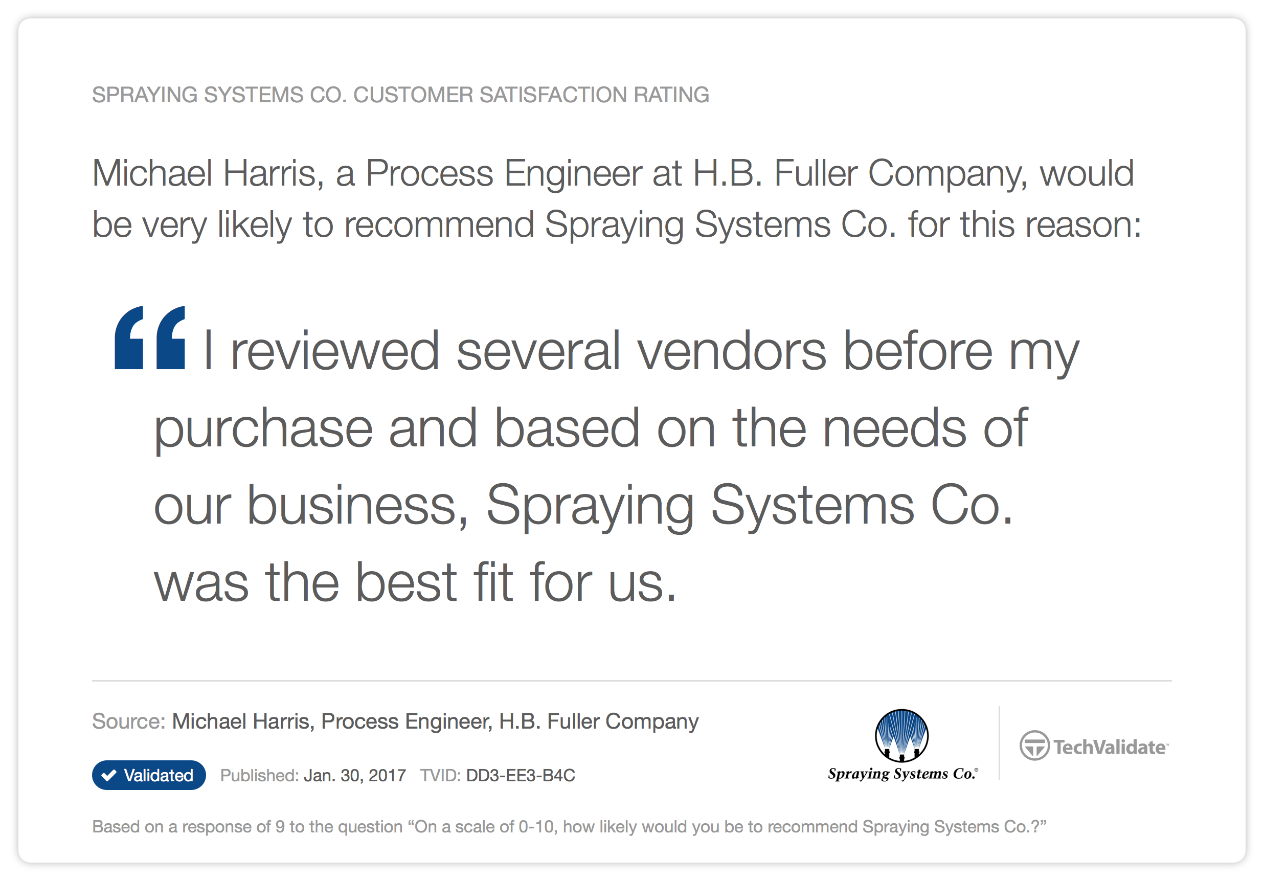 The Voice Of The Spraying Systems Co S Customer