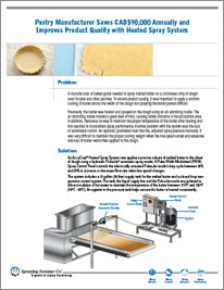 CS154 Pastry Manufacturer Saves